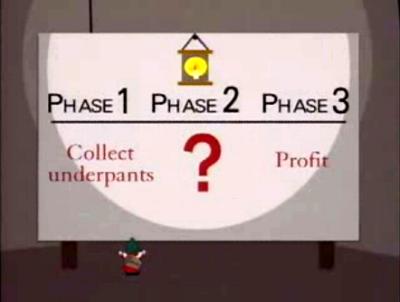 (c) South Park